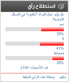 Daralhayat poll on women cashiers.png