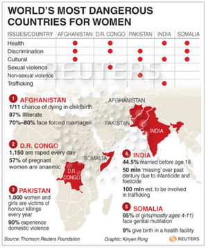 World's most dangerous countries for women.png